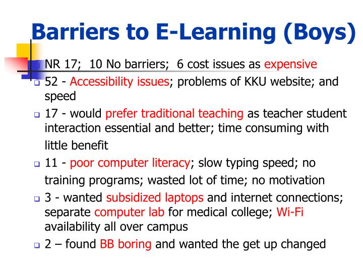 Barriers to E-Learning (Boys)