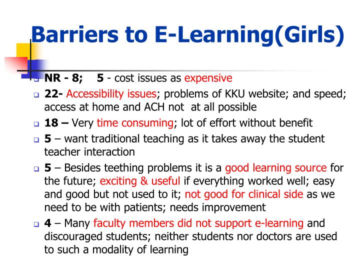 Barriers to E-Learning(Girls)