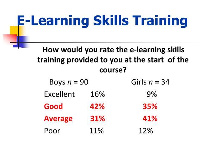 E-Learning Skills Training