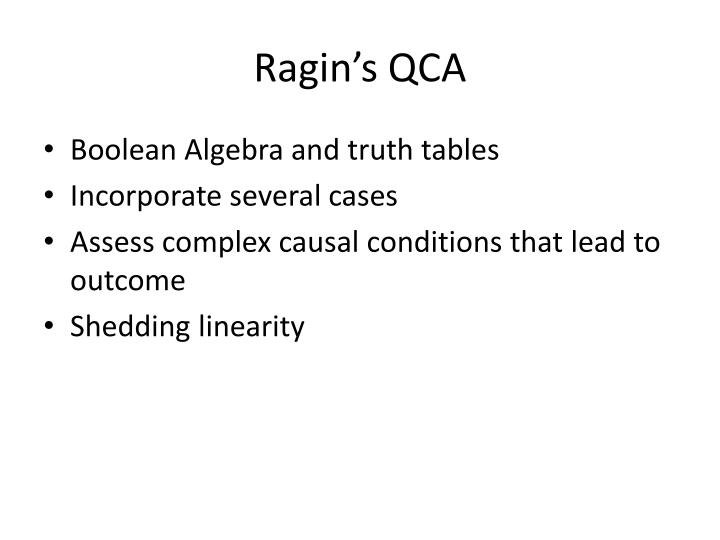 Ragin's