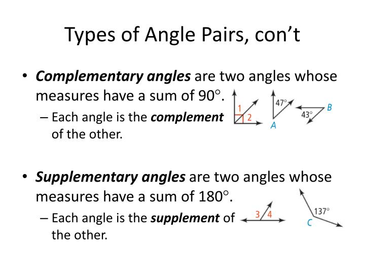 Types of Angle Pairs, con't