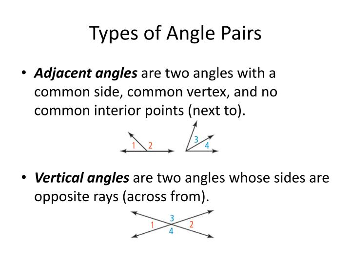 Types of Angle Pairs