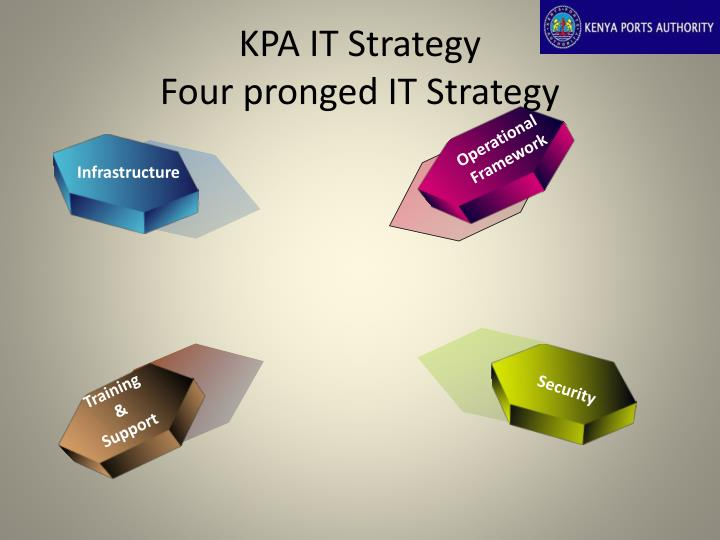 KPA IT Strategy
