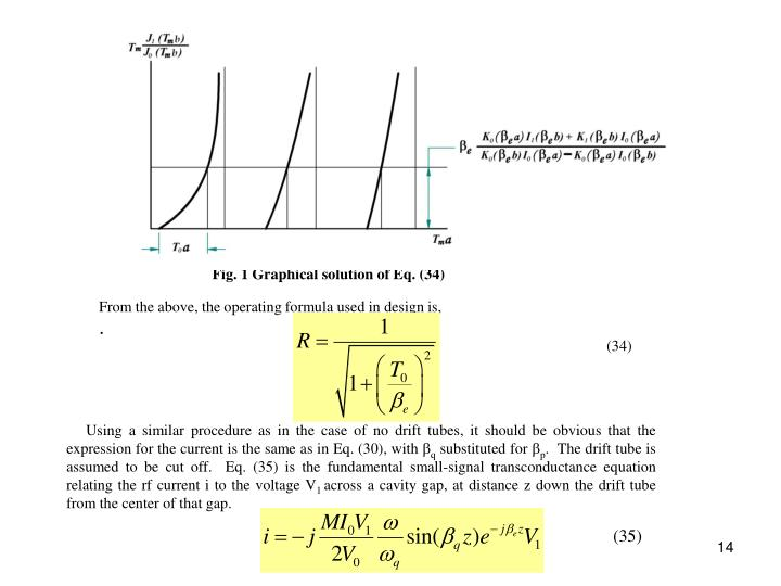 Fig. 1 Graphical solution of Eq. (34)