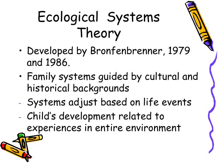 ecological systems theory essays Bronfenbrenner's ecological model ecological systems theory essay studied human behavior and why it is that we react a certain way in different circumstances.