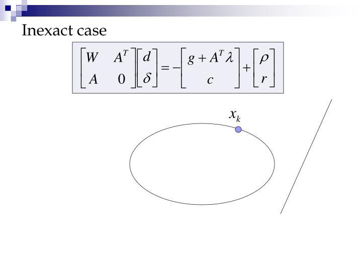 Inexact case