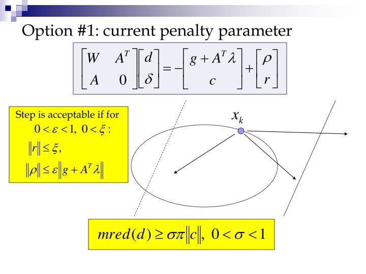 Option #1: current penalty parameter