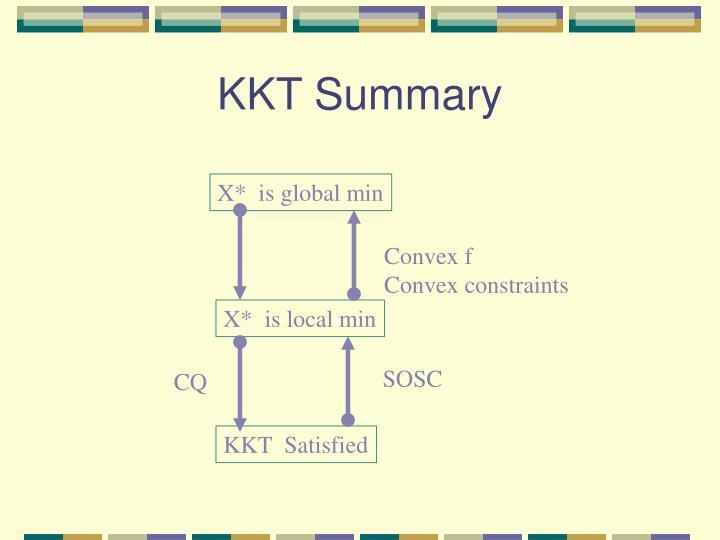 KKT Summary