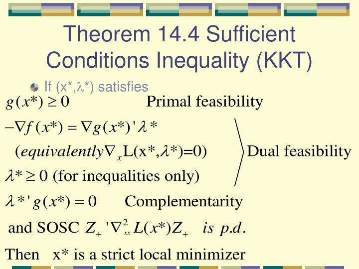 Theorem 14.4 Sufficient Conditions Inequality (KKT)