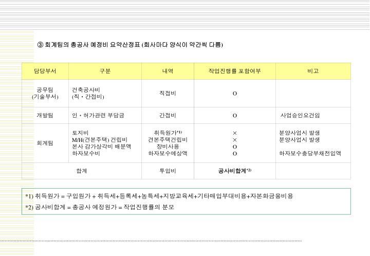③ 회계팀의 총공사 예정비 요약산정표