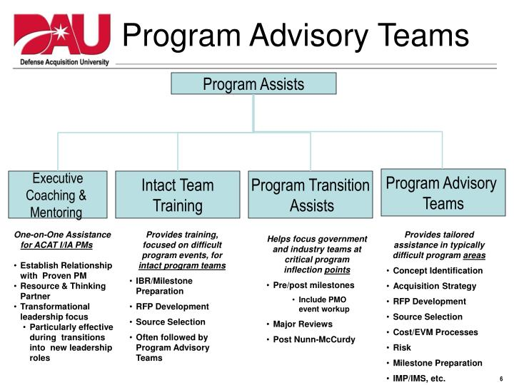Program Advisory Teams