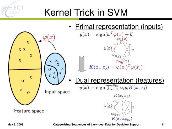 Kernel Trick in SVM
