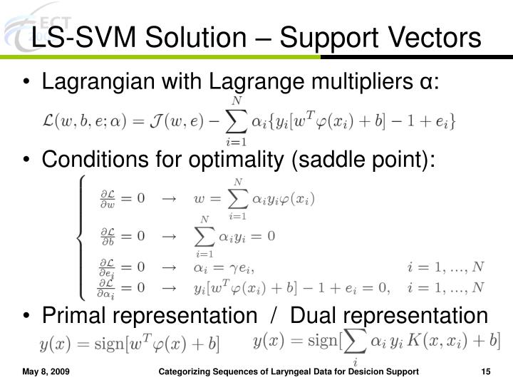 LS-SVM Solution – Support Vectors
