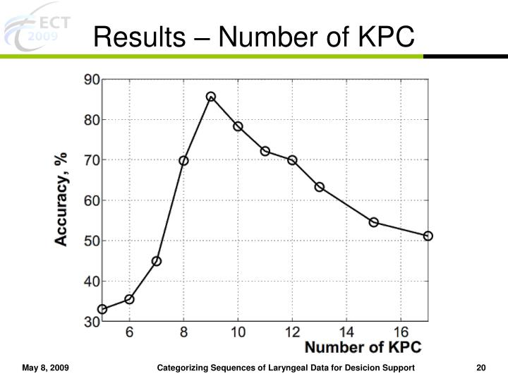 Results – Number of KPC