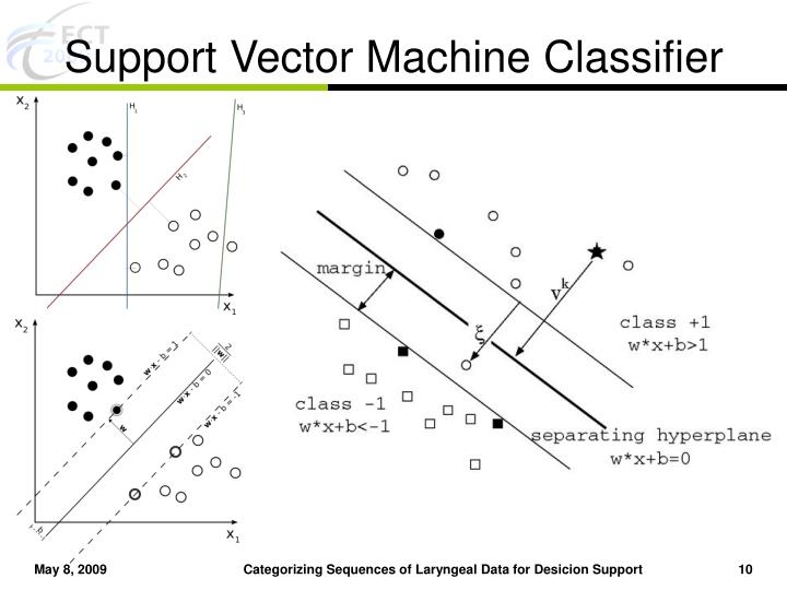 Support Vector Machine Classifier