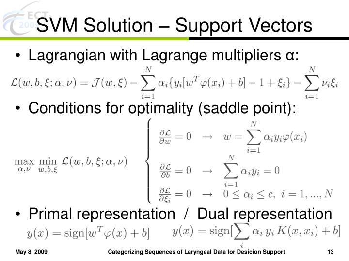 SVM Solution – Support Vectors