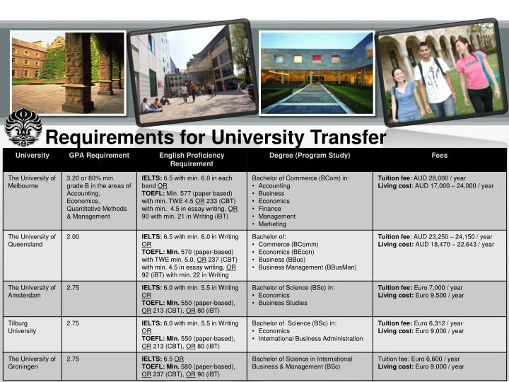 Requirements for University Transfer