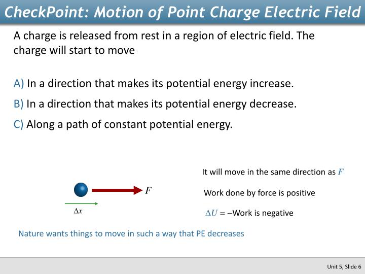 CheckPoint: Motion of Point Charge Electric Field
