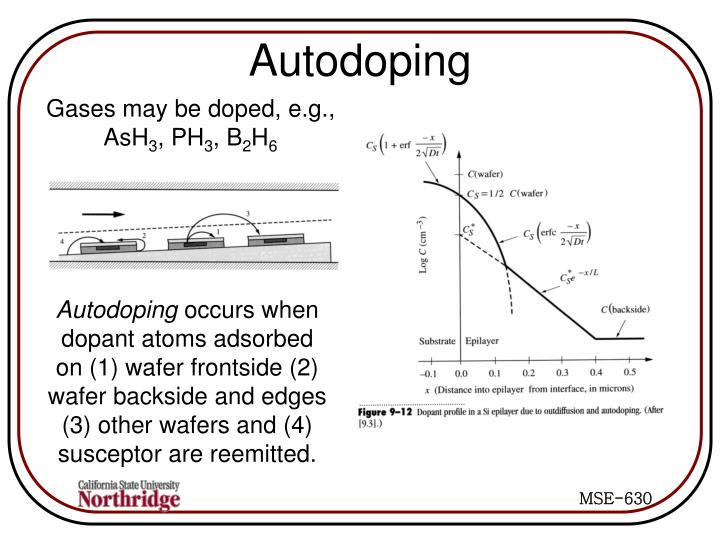 Autodoping