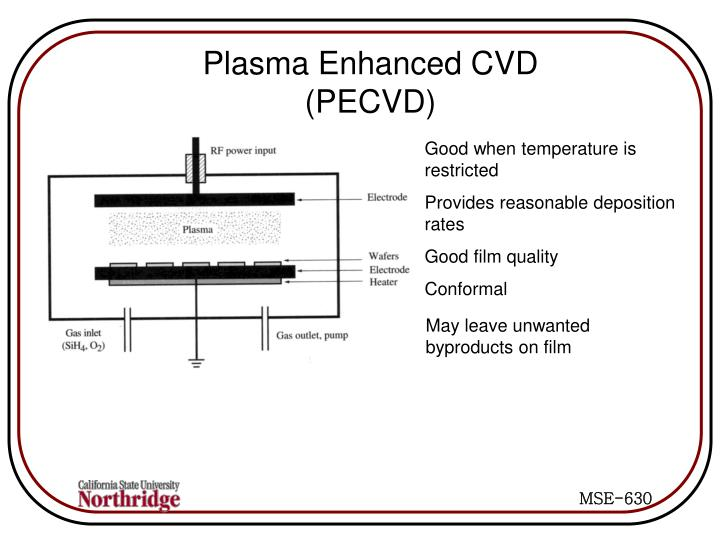 Plasma Enhanced CVD (PECVD)