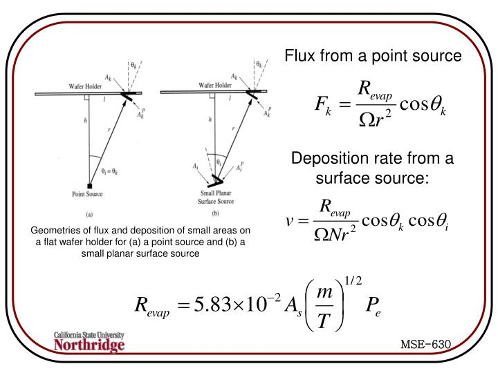 Flux from a point source