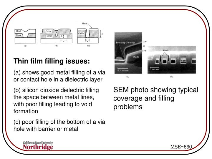 Thin film filling issues: