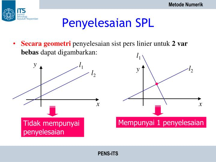 Penyelesaian SPL