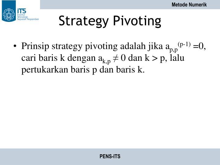 Strategy Pivoting