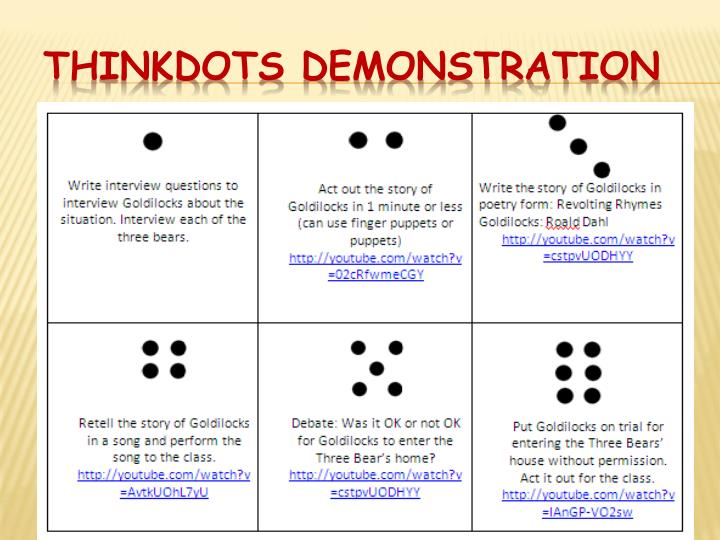 ThinkDots Demonstration