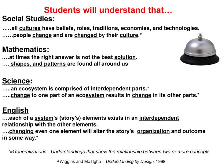 Students will understand that…