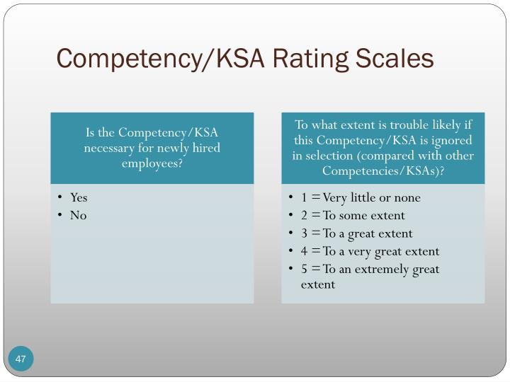 Competency/KSA Rating Scales