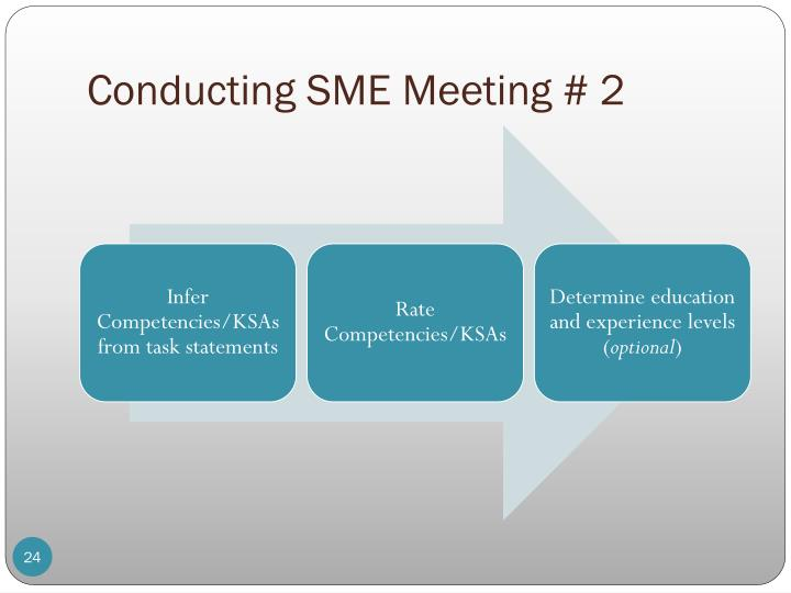 Conducting SME Meeting # 2