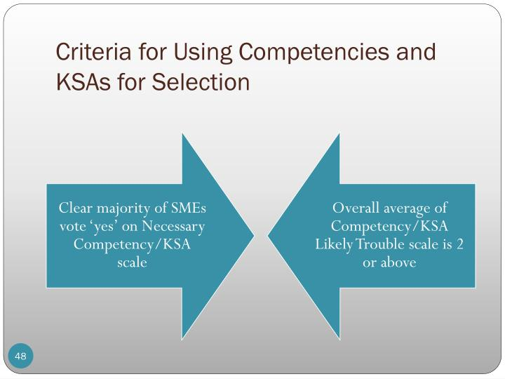 Criteria for Using Competencies and KSAs for Selection
