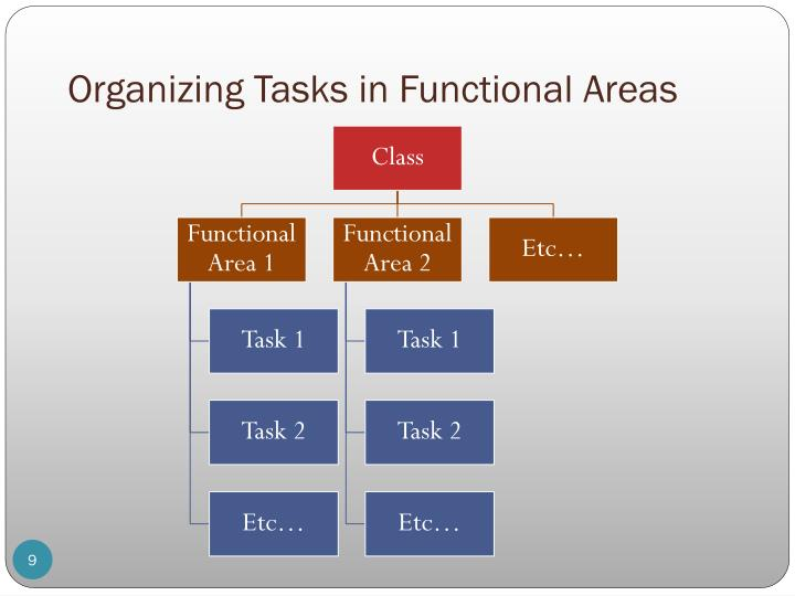 Organizing Tasks in Functional Areas