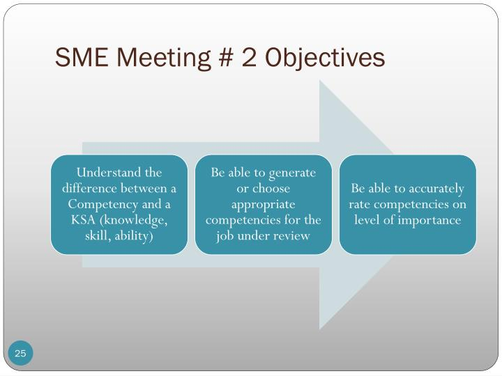 SME Meeting # 2 Objectives
