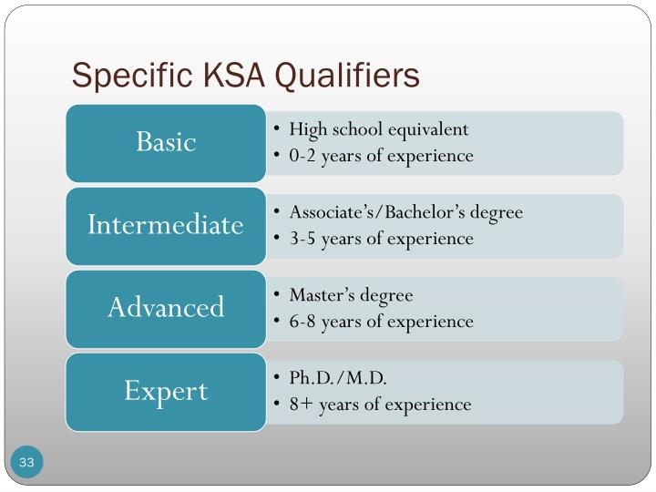 Specific KSA Qualifiers