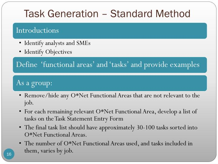 Task Generation – Standard Method