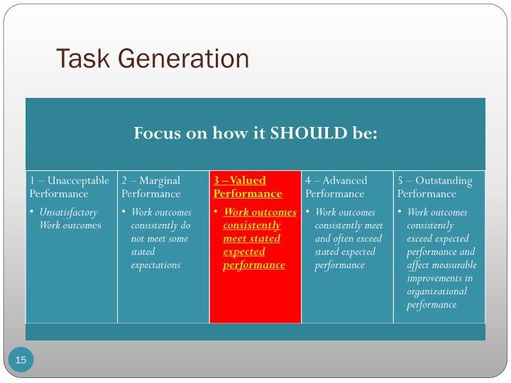 Task Generation