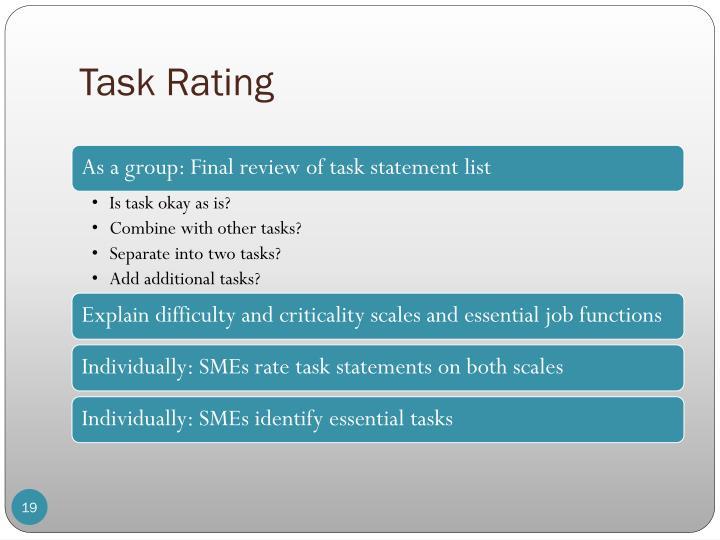 Task Rating
