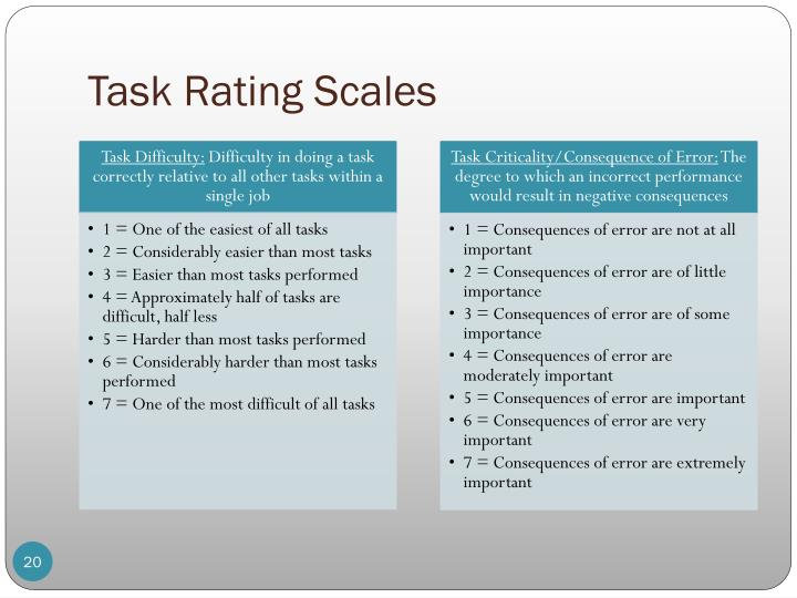 Task Rating Scales