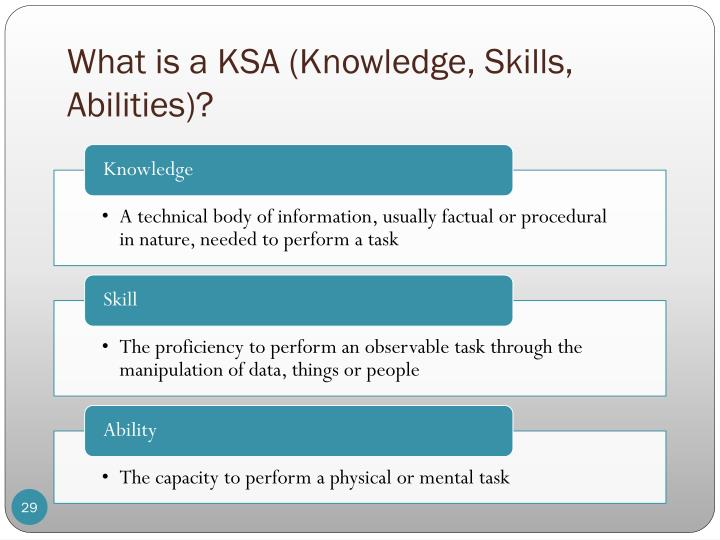 What is a KSA (Knowledge, Skills, Abilities)?