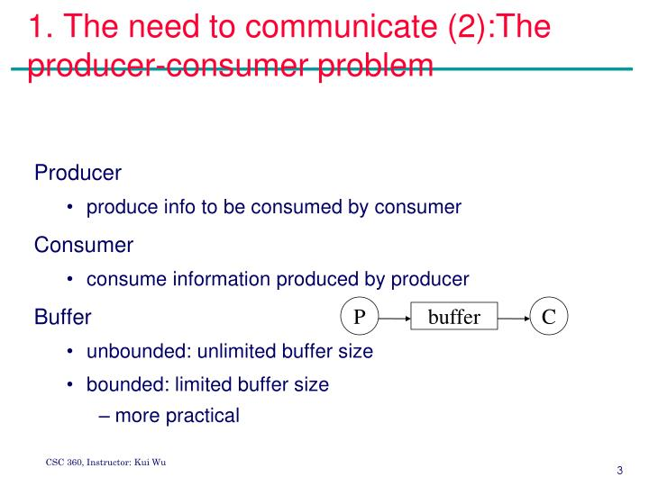 1. The need to communicate (2):The producer-consumer problem