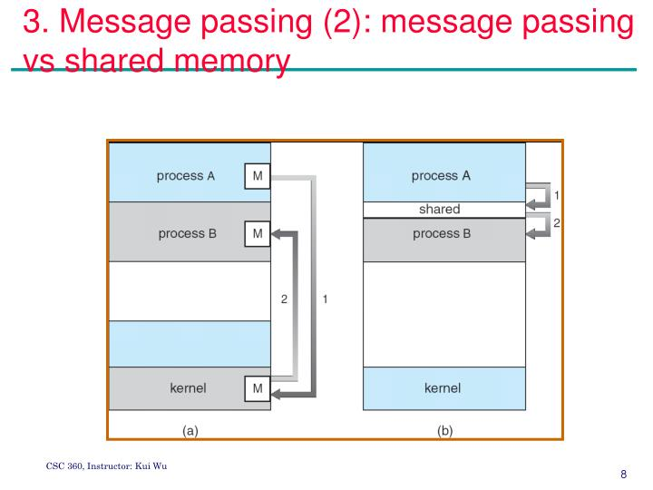3. Message passing (2): message passing vs shared memory