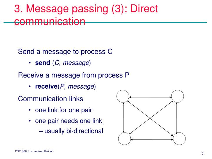 3. Message passing (3): Direct communication