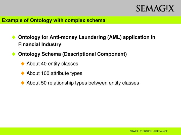 Example of Ontology with complex schema