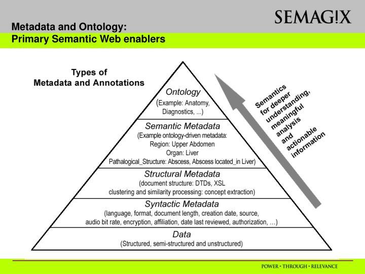 Metadata and Ontology: