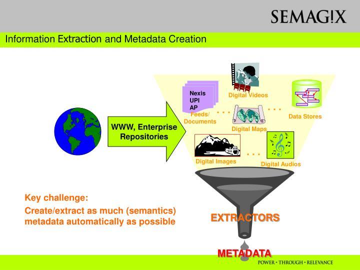 WWW, Enterprise