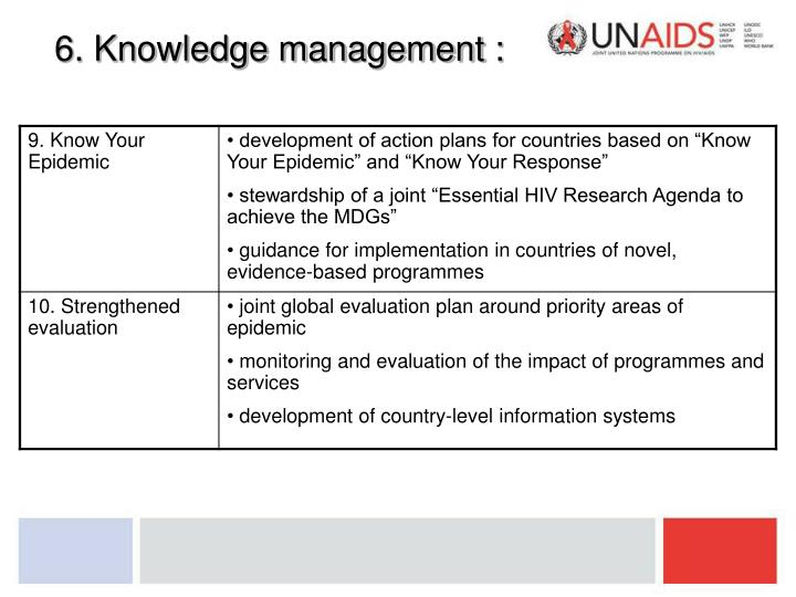 6. Knowledge management :