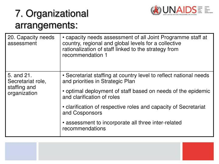 7. Organizational arrangements: