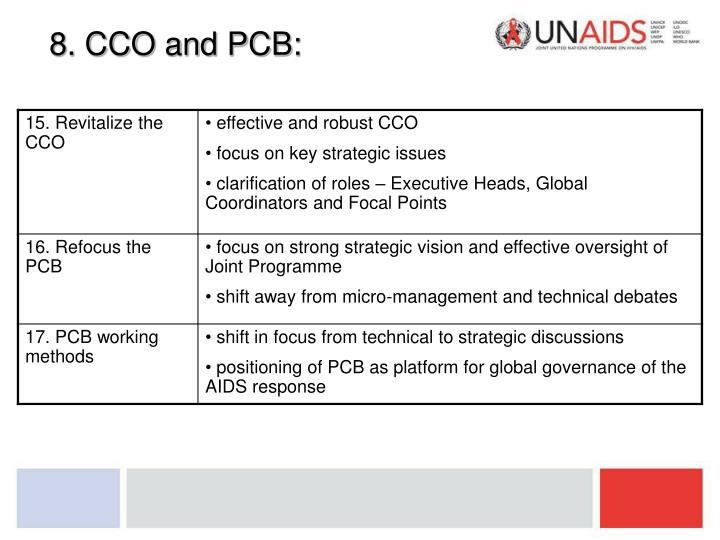 8. CCO and PCB: